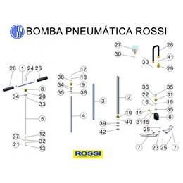Bomba Pneumática Manual Rossi PCP Azul